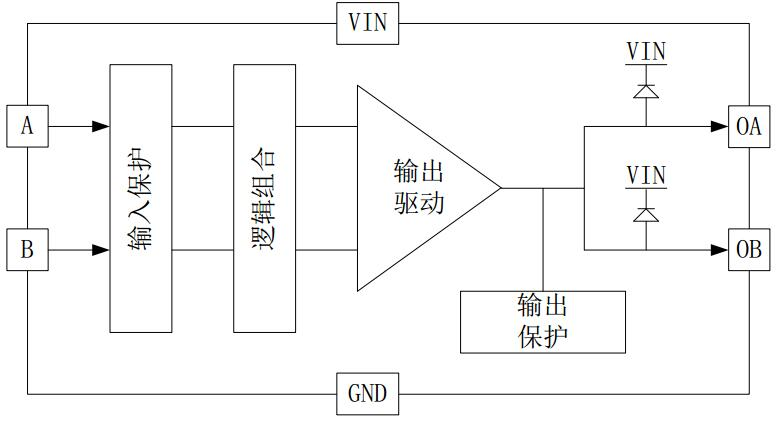 KY8023产品框图