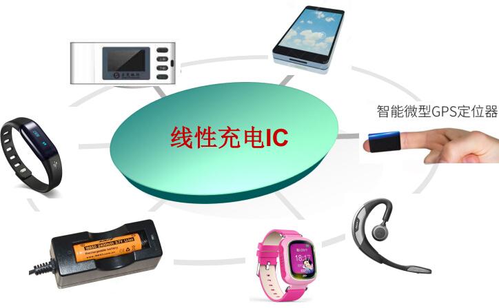 鋰電池充電管理芯片
